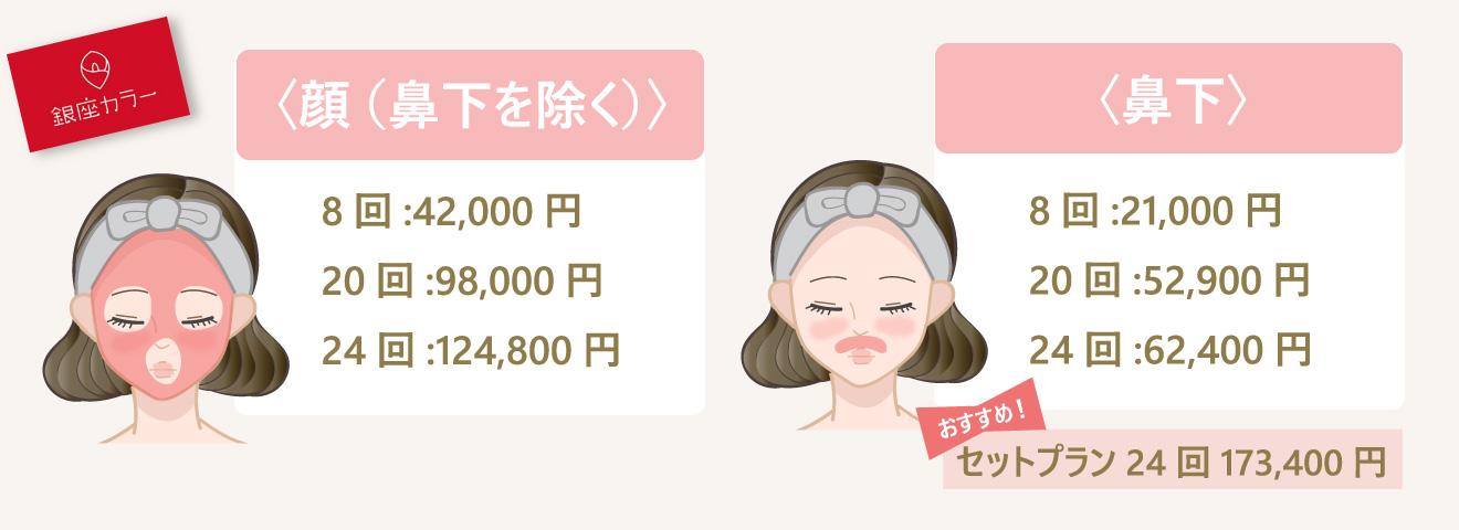 〈顔(鼻下を除く)〉8回:42,000円 20回:98,000円 24回:124,800円