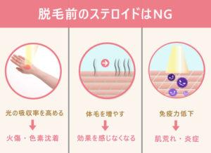 脱毛前のステロイドはNG 光の吸収率を高める⇒火傷・色素沈着 体毛を増やす⇒効果を感じなくなる 免疫力低下⇒肌荒れ・炎症