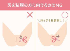 ステップ①刃を粘膜の方に向けないように1.5~2cmまで剃る