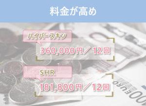 ハイパースキン脱毛は同じ光脱毛の中で比較すると割と高額。「SHR脱毛」が181,800円/12回 「ハイパースキン脱毛」360,000円/12回