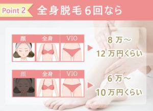 ポイント②たとえば全身脱毛6回なら、全身すべて:8万~12万円。顔のぞく全身なら6万~10万円くらい。