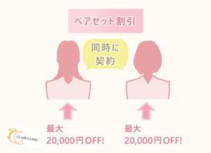 2人で同時契約すると、ペアセット割引でそれぞれ最大20,000円OFF