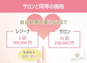レジーナは5回189,000円でサロン10回分(250,000円)と同等の脱毛効果あり