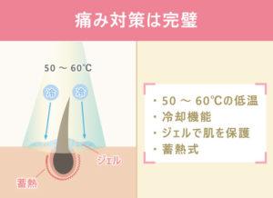 【デピライトが持つ特徴その①】痛み対策は完璧 「50~60℃の低温・ 冷却機能・ジェルで肌を保護・蓄熱式」