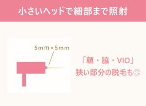 【デピライトが持つ10個の特徴その⑧】小さいヘッドだから細部まで照射できる レーザーのサイズは5mm×5mm だから「顔・脇・VIO」狭い部分の脱毛も◎
