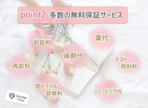point2 多数の無料保証サービス。初診料・再診料・肌トラブル診察料・薬代・テスト照射料・シェービング代・麻酔代が無料保証されています。