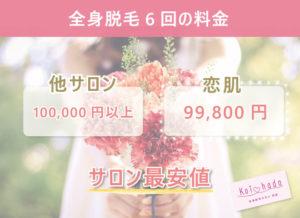 他サロンの全身脱毛6回の料金が100,000円以上なのに対して、恋肌は99,800円でサロン最安値
