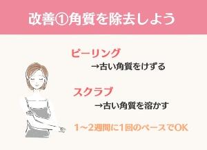 埋没毛の改善方法1